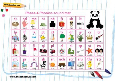 Phonics Sound Mats Phonics Sounds Phase 4 Phonics