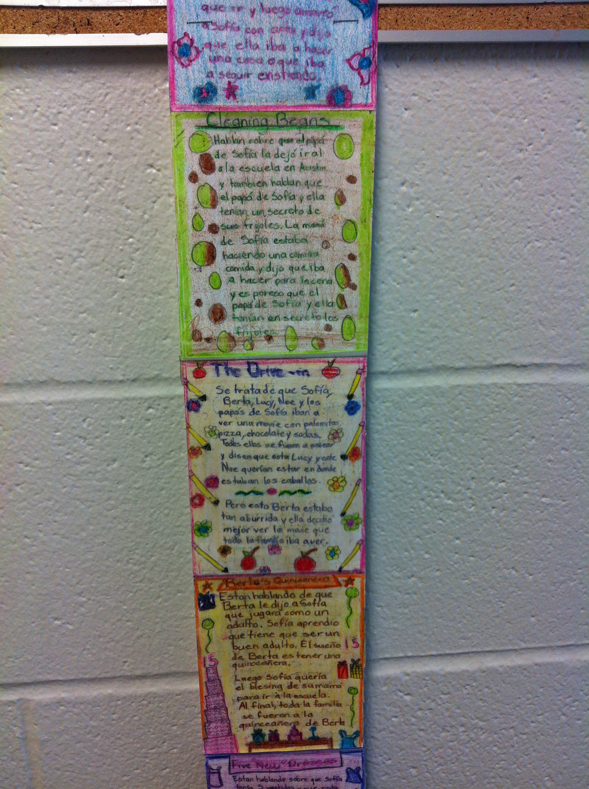 Student Created Foldable Based On The Book Esperanza