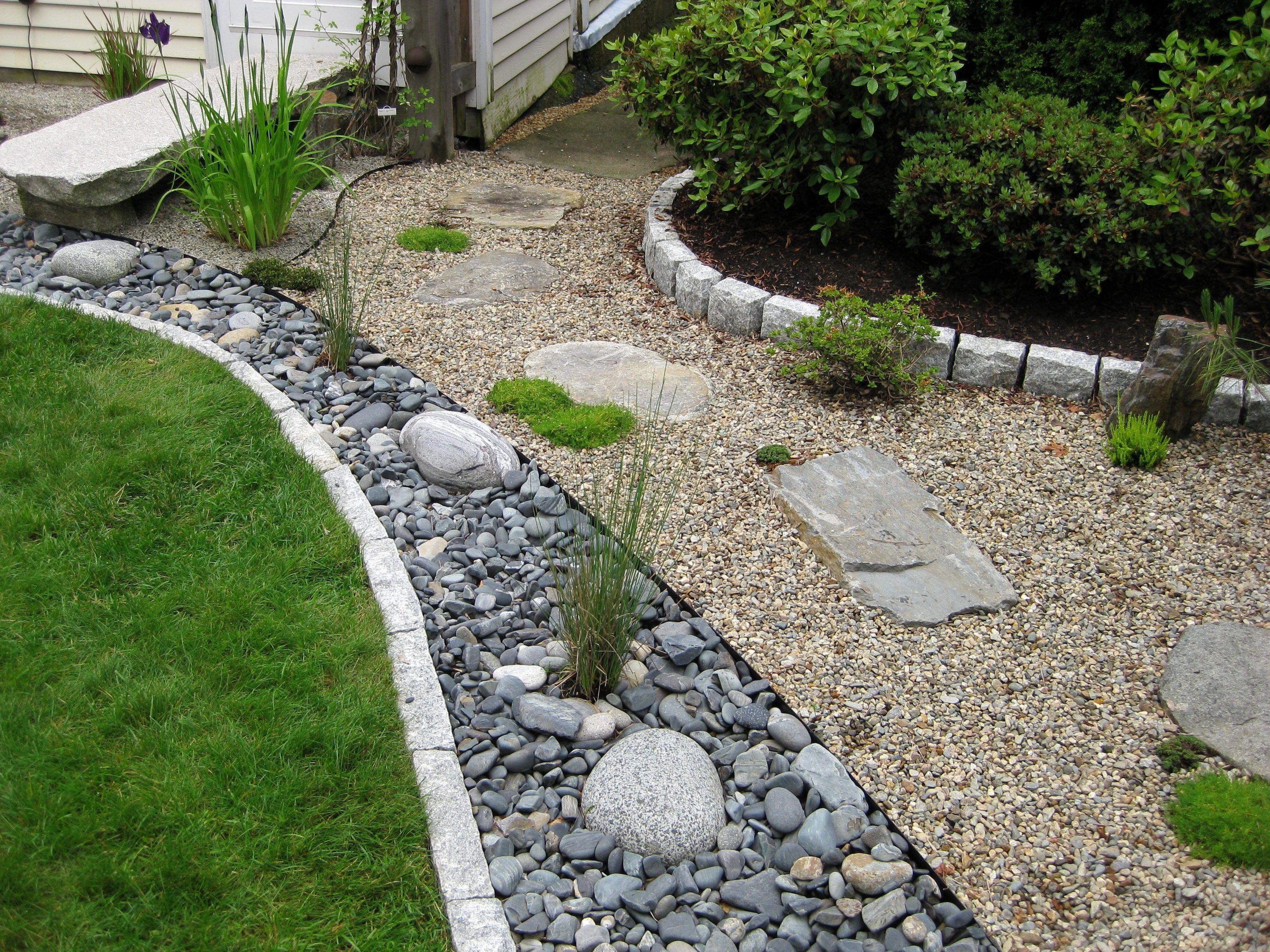 Dry Garden Design Talentneeds Com Dry Garden Design Garden Landscape Design Landscaping With Rocks