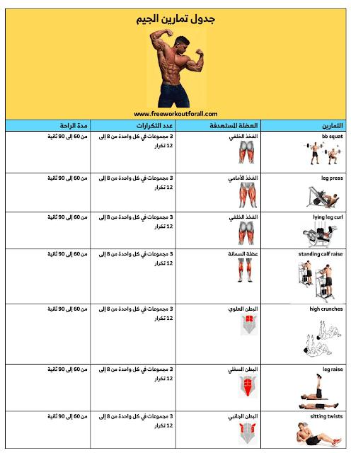 كتاب ارنولد لكمال الاجسام بالعربي pdf