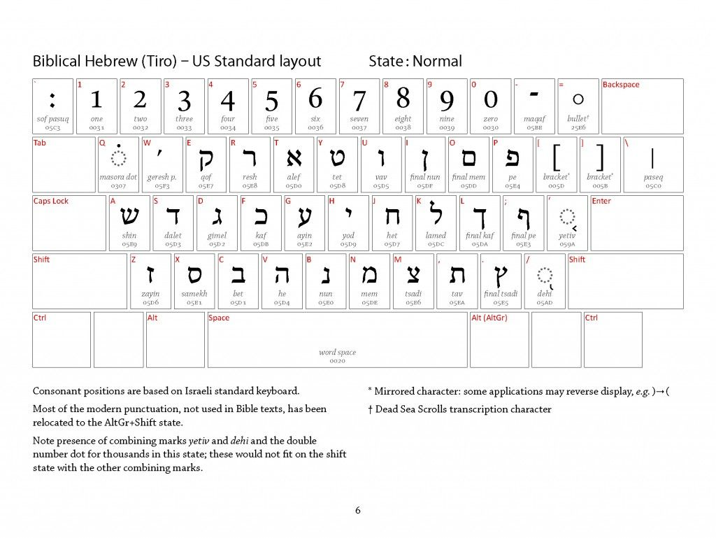 How To Type In Hebrew Without Buying A New Keyboard