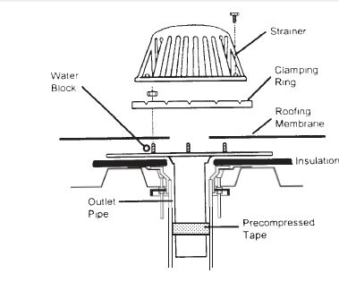 flat roof drain - Google Search | Roof | Flat roof construction