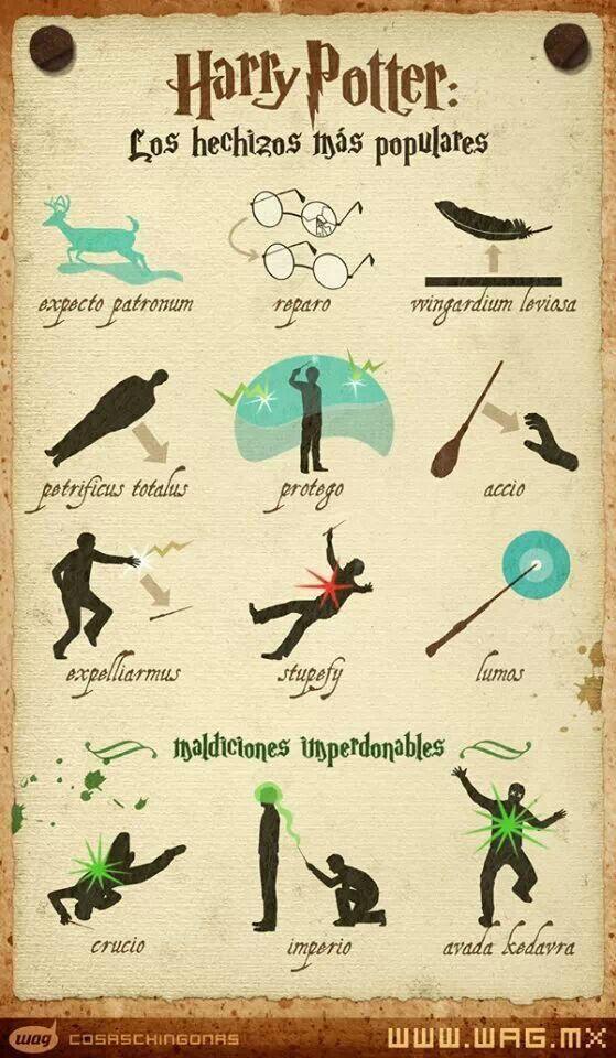 Zauberspruche Spanishthings Zauberspruche Harry Potter Spells James Sirius Potter Harry Potter Background