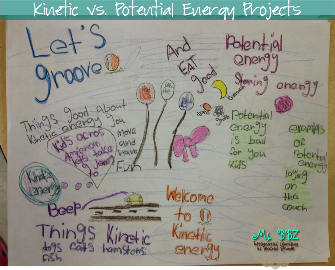 Kinetic Vs Potential Energy