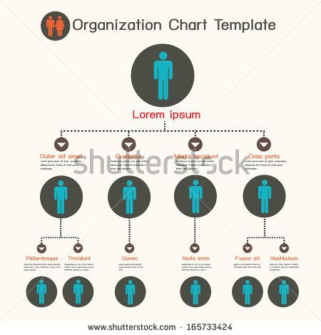 Organizational Chart Design Inspiration  Google Search