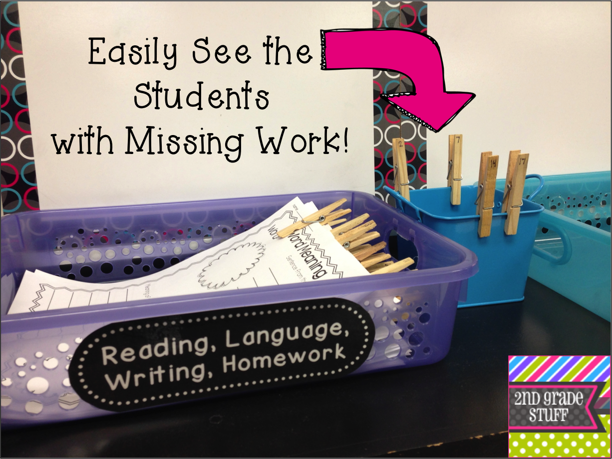 Classroom procedures classroom organization classroom management - Find This Pin And More On Classroom Ideas By Goldengirlslvr