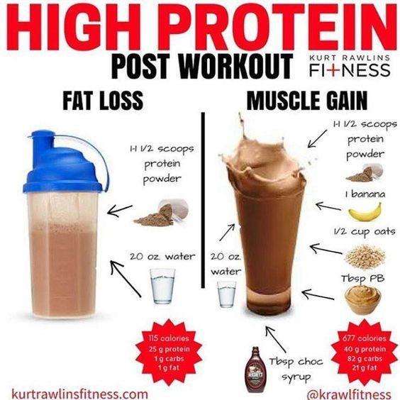 Pin On Protein Shake Recipes