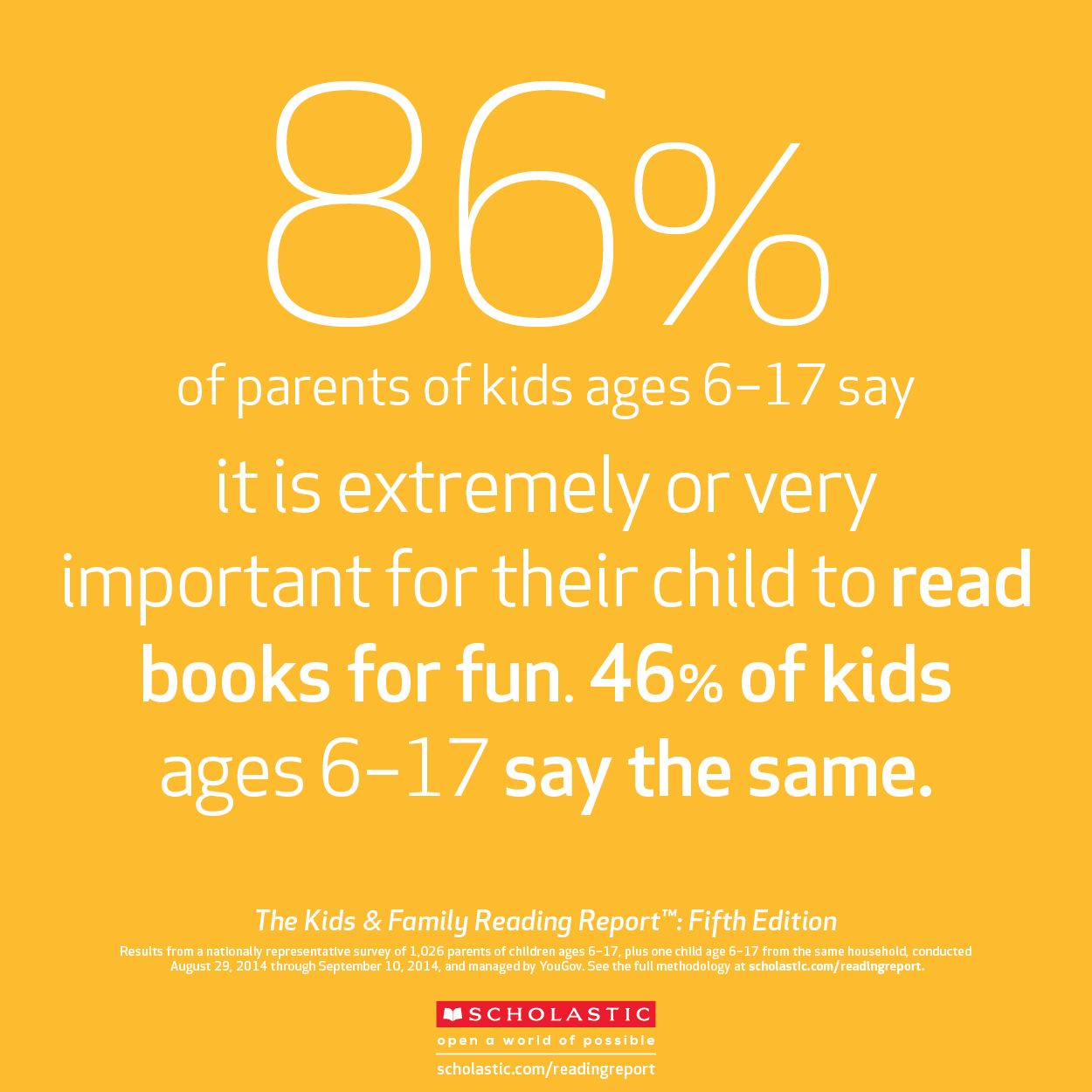 The 5th Edition Of Our Kids Family Reading Report Takes A Look