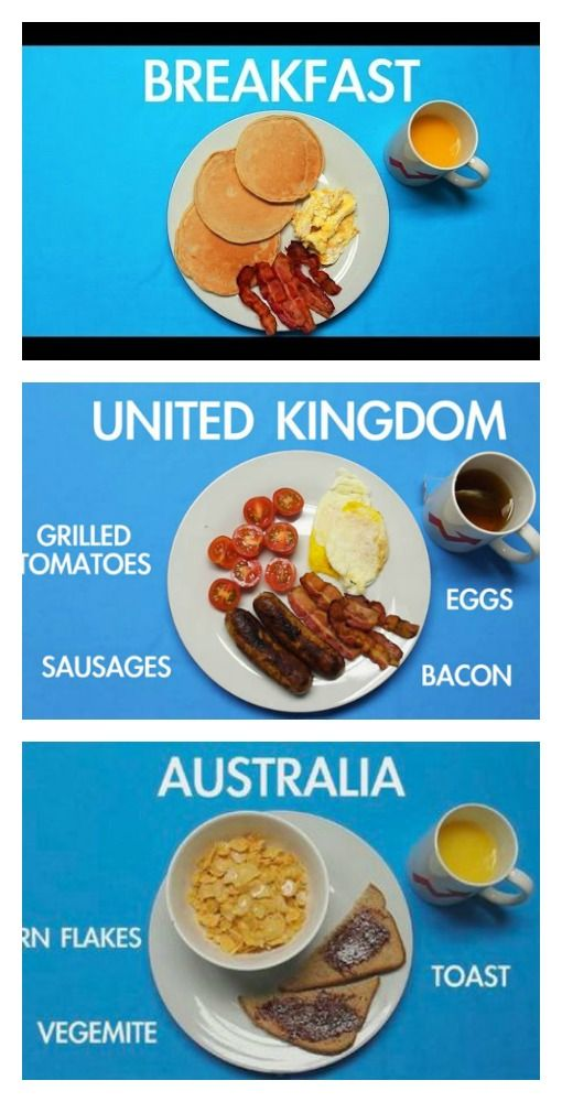 Here is what people from different countries eat for breakfast here is what people from different countries eat for breakfast interesting forumfinder Image collections
