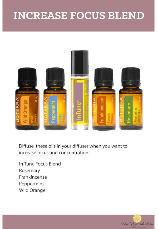 Doterra Essential Oils For Focus And Motivation Diffuser