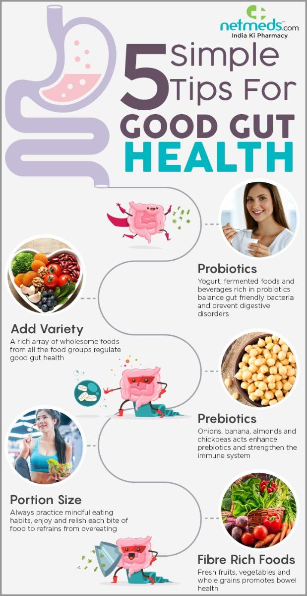good gut health tips Gut health, Prebiotics and