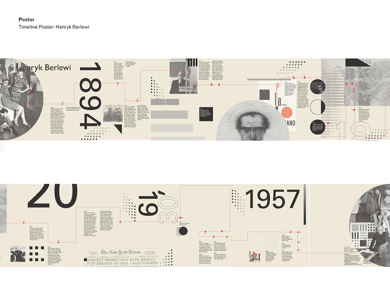 Graphic Design Portfolio On Risd Portfolios Timeline Design Portfolio Design Graphic Designer Portfolio