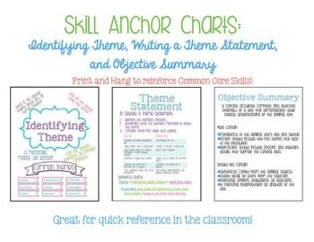 Skill Anchor Charts Identifying Theme Theme Statement And Objective Summary Anchor Charts Summary Anchor Chart Theme Anchor Charts
