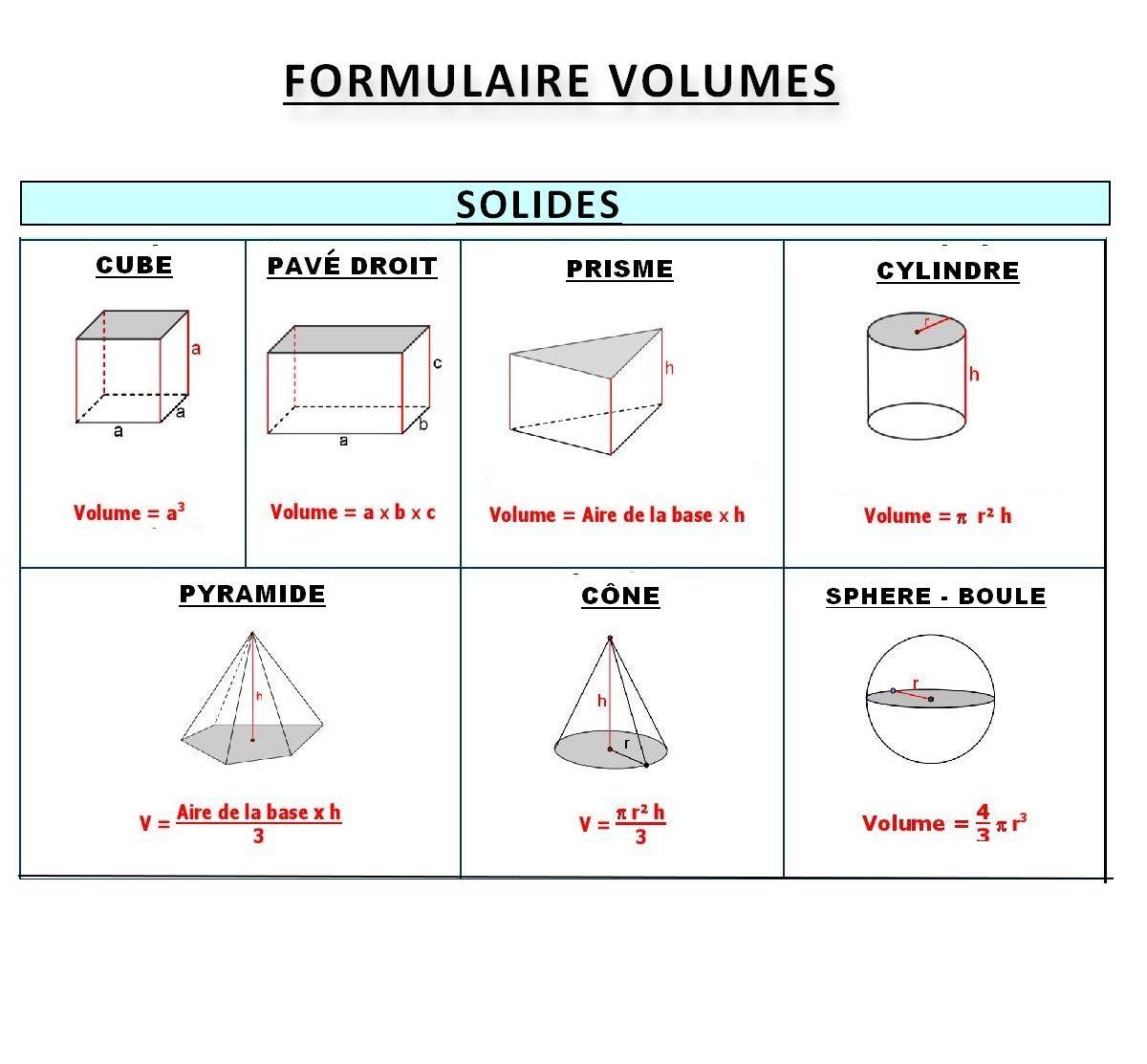 Maths 3eme Formulaire Volumes Maths College Maths 3eme Mathematiques College Lecon De Maths