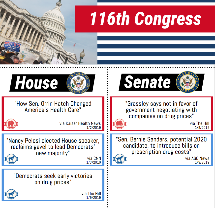 We Have A New 116th Congress Timeline Up On The Website This Will