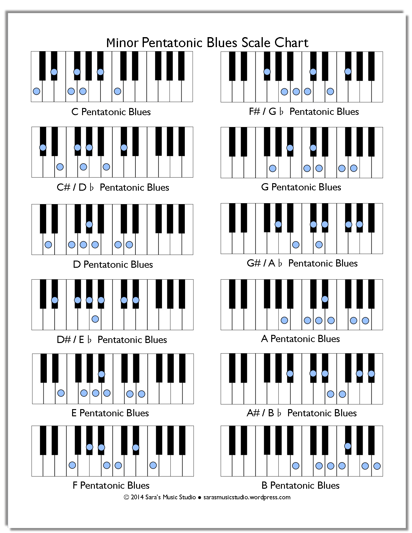 Image Result For Piano Lessons Pdf