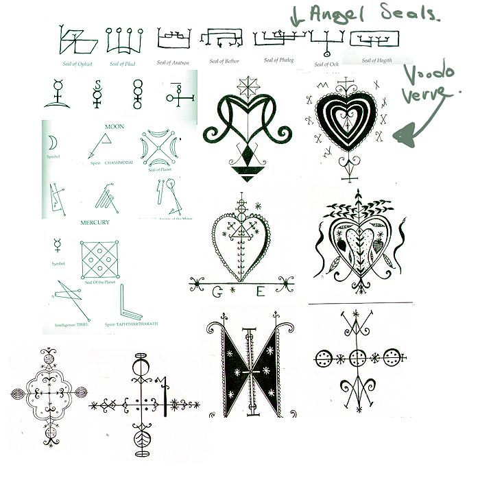 Voodoo Symbols Voodoo Symbols And Books