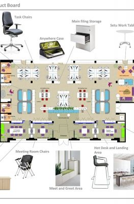 Agile Office Design Options | Compact agile work environs ...
