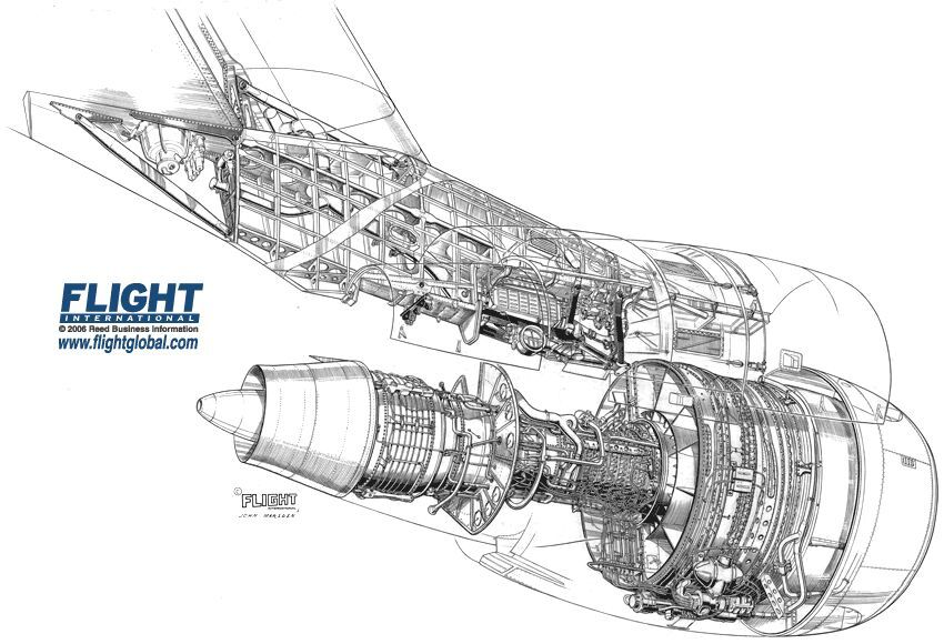 boeing 747 Motor diagram