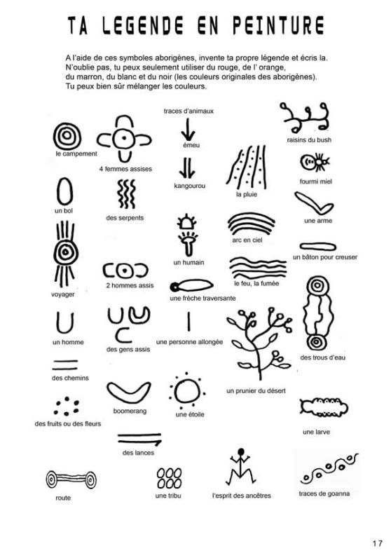 pour apprendre dessiner les symboles aborig nes ducation aboriginal art symbols. Black Bedroom Furniture Sets. Home Design Ideas
