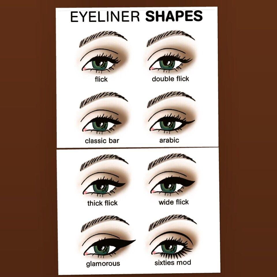 رسمة الآيلاينر لكل شكل من اشكال العيون Eyeliner Eye Makeup Tutorial Eyeshadow Dress Sewing Patterns Makeup Tutorial
