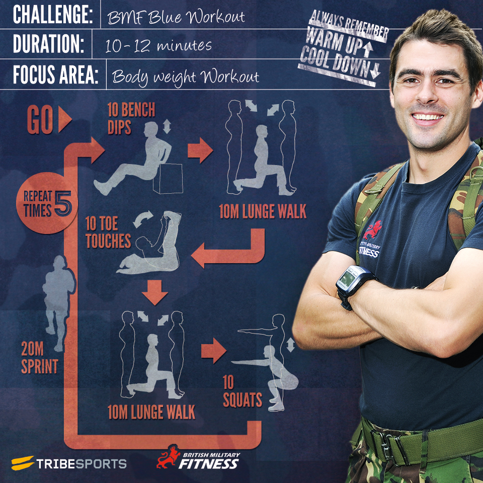 British Military Fitness Blue Workout | Fitness - Full Body