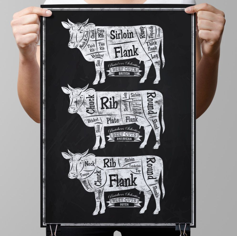 Beef cuts print for the office