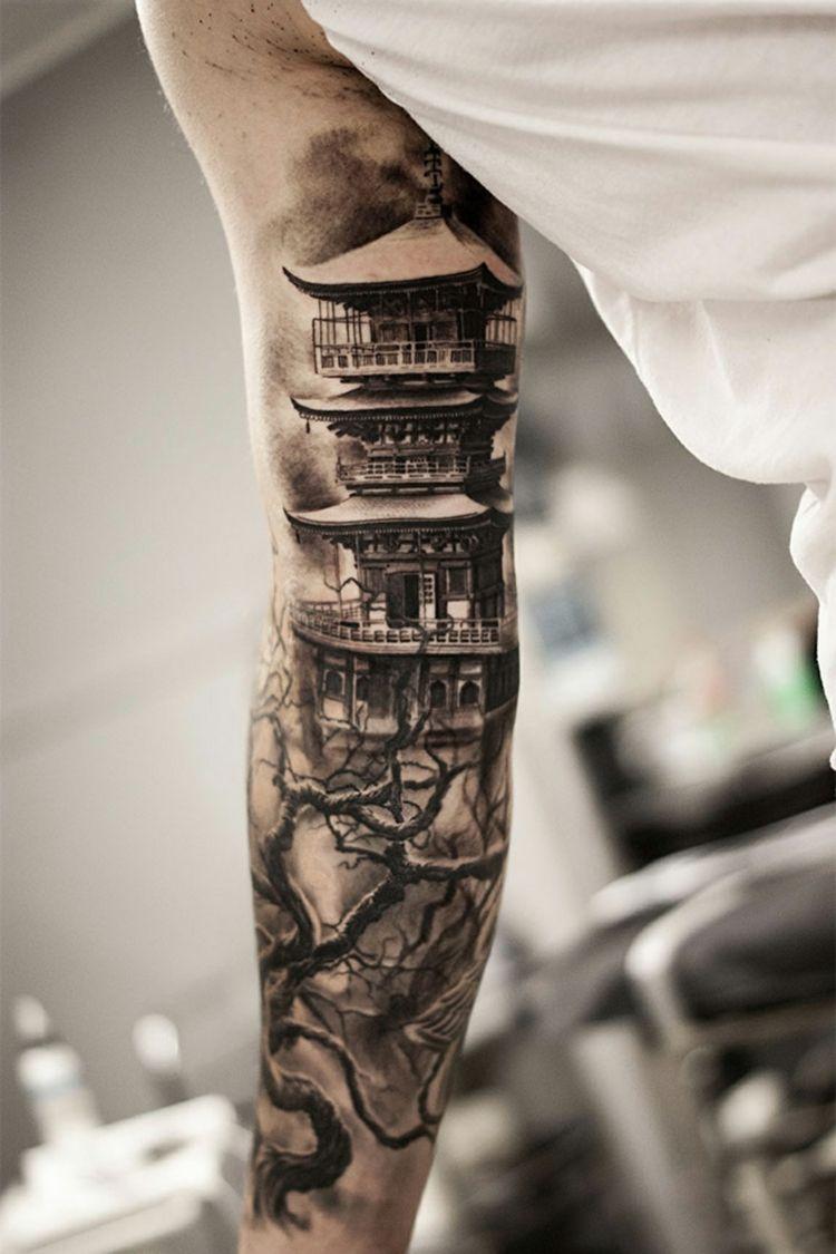 Tattoo kosten unterarm mann Unterarm