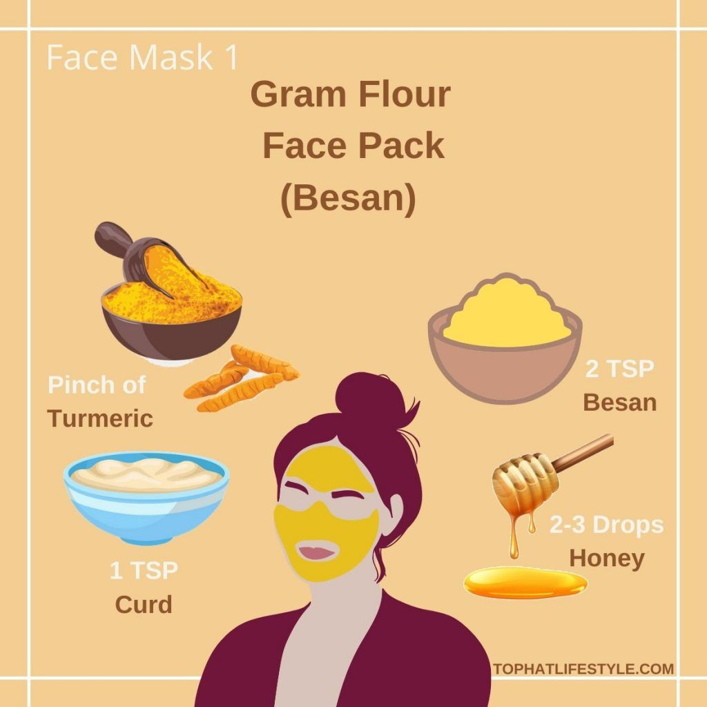Want glowing skin? Try these 12 homemade face mask