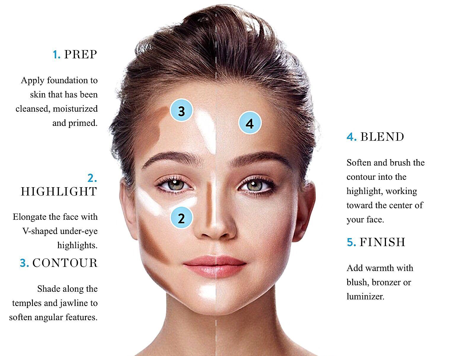 Square Face Contour Face Contouring Contour Makeup Contour