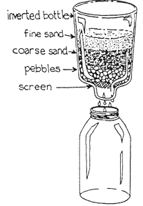 Water Filter Diagram For Kids Google Search Lent