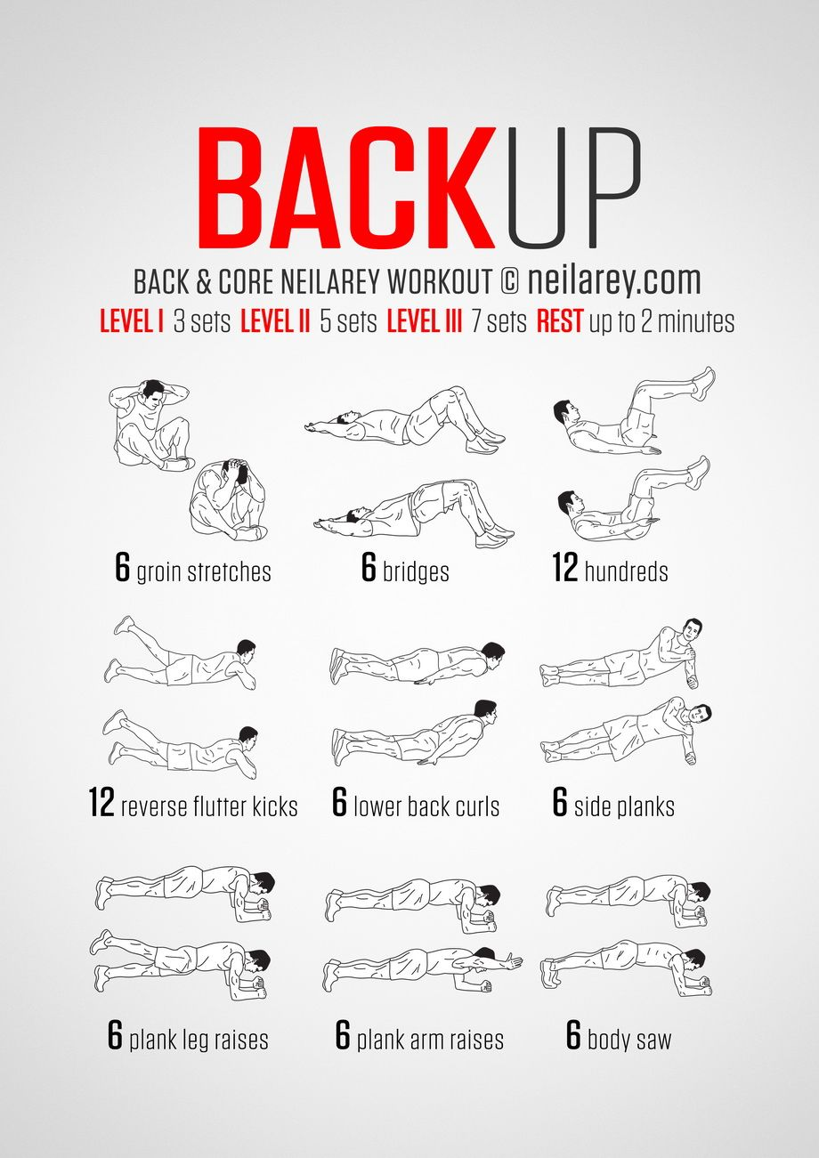 Backup Workout Lower Back And Core Strength Fitness