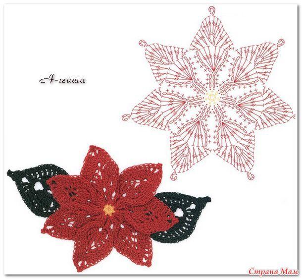 Delicadezas en crochet Gabriela: Catàlogo de flores con sus muestras ...