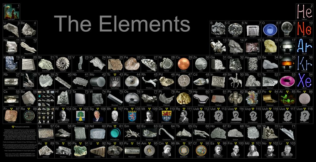 The Elements - pointing to a picture is easier than remembering the - new periodic table symbol definition