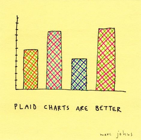 Marc johns post it note drawings about management also best  am so inspired creative people images on pinterest rh