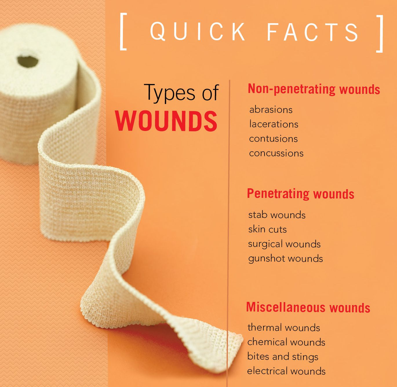 Wound Care Courses Part 1 2 Free 2 Hours Ceu From Nurse Com Wound Care Nursing Wounds Nursing Nurse