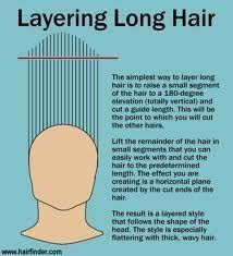 Razor cut gypsy shag hair cuts google search hair pinterest razor cut gypsy shag hair cuts google search solutioingenieria Images