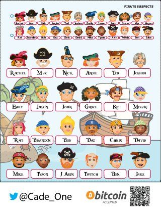 It is a picture of Guess Who Character Sheets Printable inside vocabulary