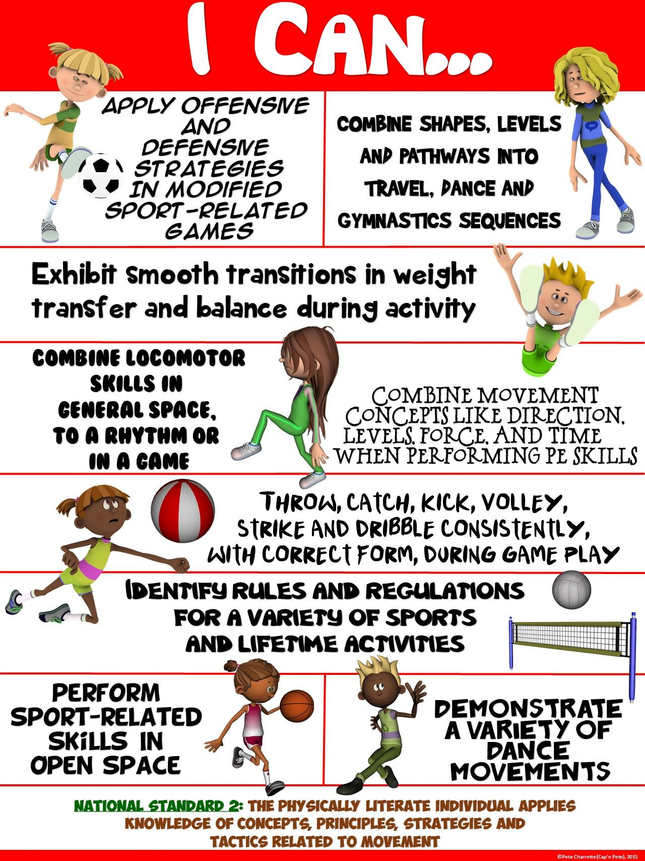 Pe Poster I Can Statements Standard 2 Movement Concepts And