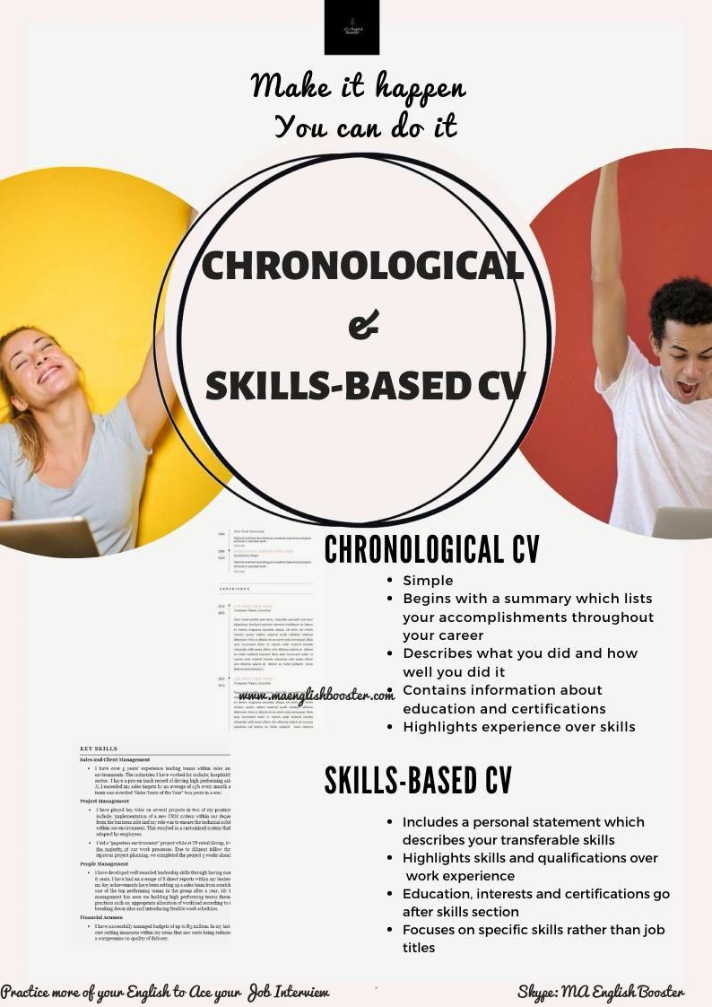 Resume Job Faire Son Cv En Anglais Video Starting A New Job Cover Letter For Resume Resume Skills