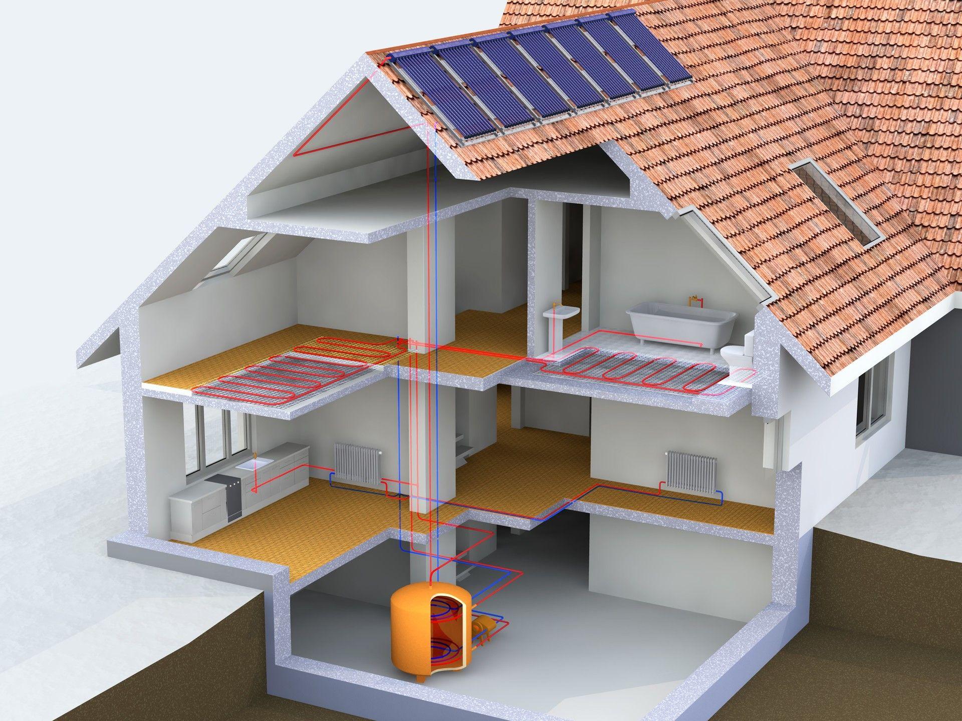 Zonneboiler i.c.m. lucht/water warmtepomp Water, Lucht