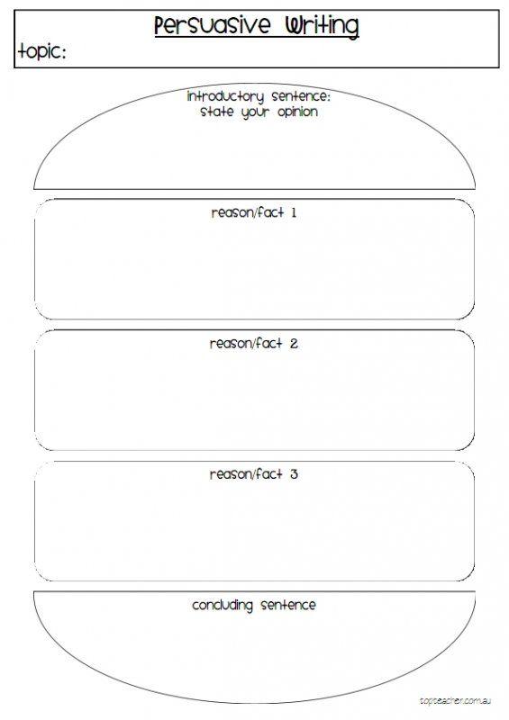 Persuasive writing burger template | Classroom ideas | Pinterest ...