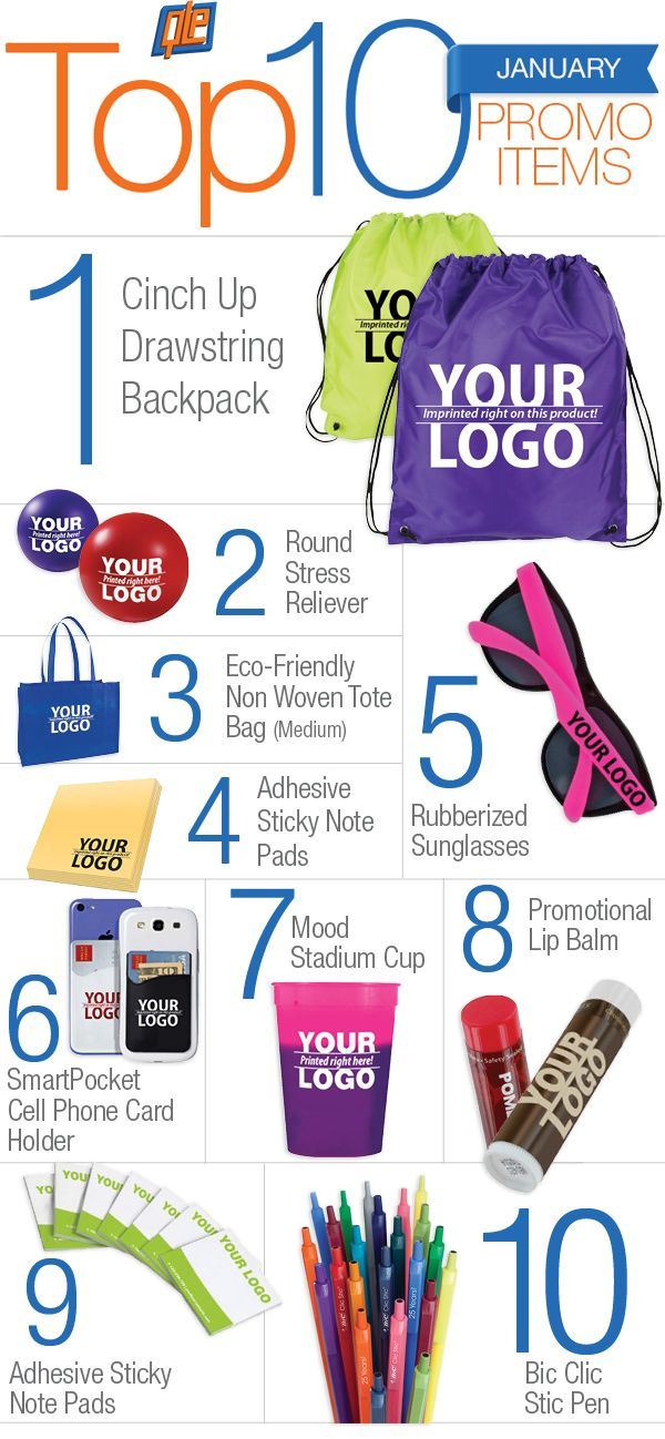 10 Most Popular Promotional Products of January 2015