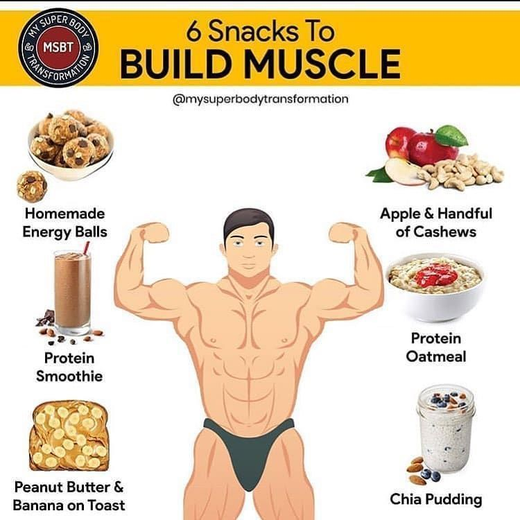#Fit #Fitness #fitnessmotivation #Gain #Gym #Homemade #Muscle #Protein #protein shake to lose weight...