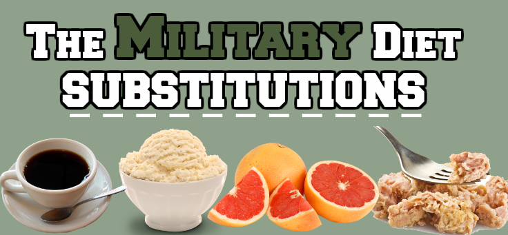 Superb Military Diet Swaps And Substitutions   Alternative Food Items For  Grapefruit, Coffee, Cottage Cheese