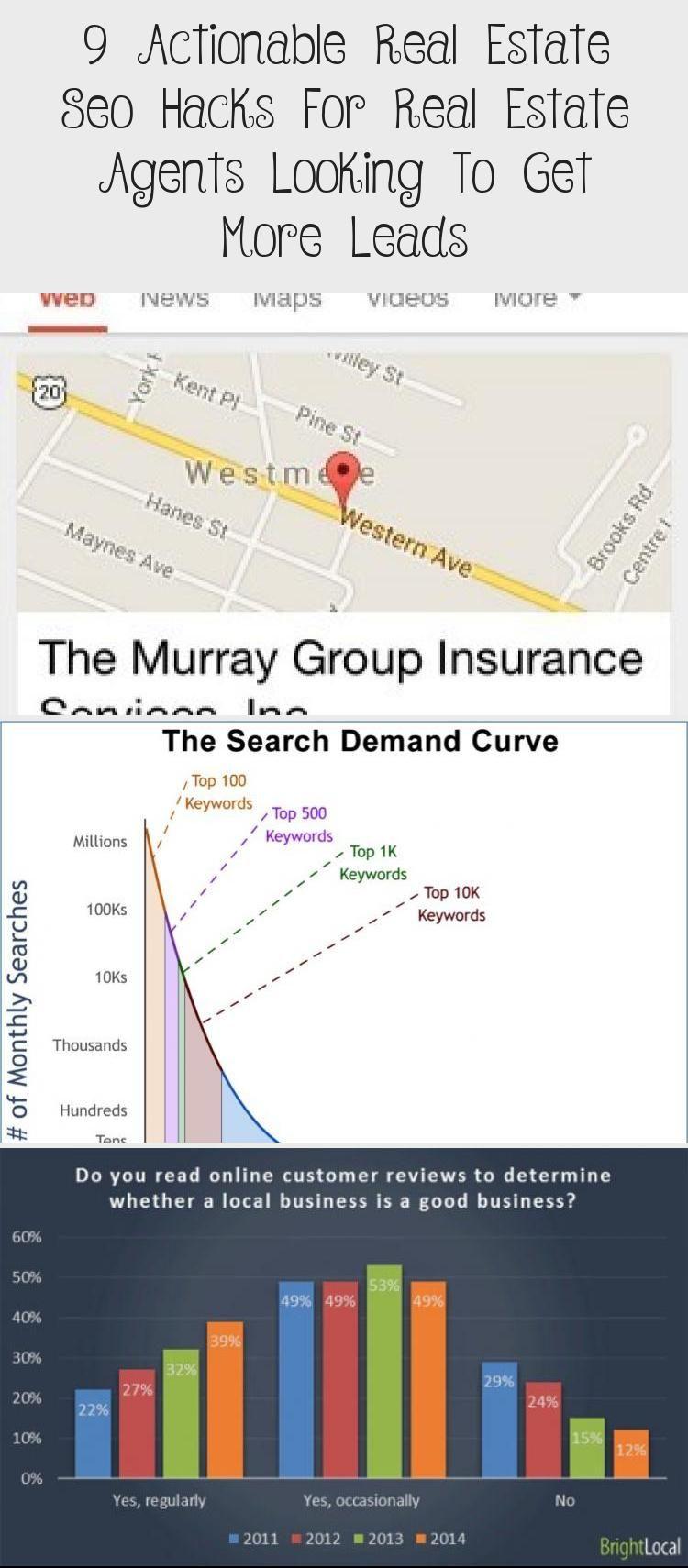 Phone Number Real Estate Seo Local Businessinsurancewebsite