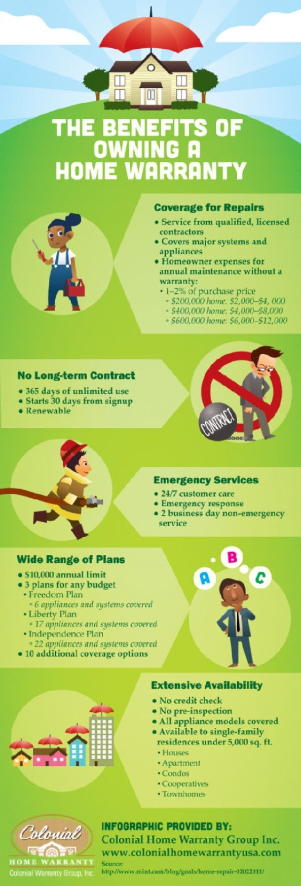 Benefits of owning a home warranty infographic one for the money benefits of owning a home warranty infographic sciox Choice Image