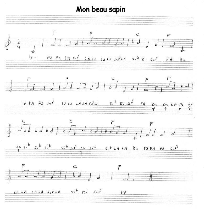 Beautiful Partition piano avec note ecrite | Chanson de noel | Pinterest  XC68