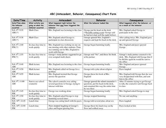 Completed Functional Behavior Assessment  Abc Antecedent Behavior