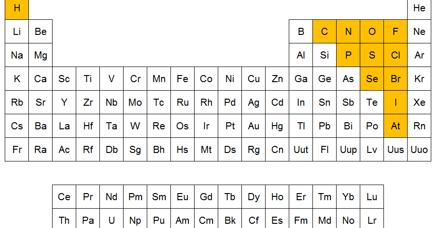Qumica general tabla peridica no metales los no metales qumica general tabla peridica no metales los no metales los no metales son los siguientes elementos de la tabla p urtaz Images